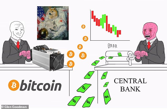 The 'money printer goes brrr' meme has become popular online with the US Federal Reserve and Bank of England announcing billions in quantitative easing. Some Bitcoin enthusiasts believe the fact it is finite makes it a hard currency that retains its value, like gold