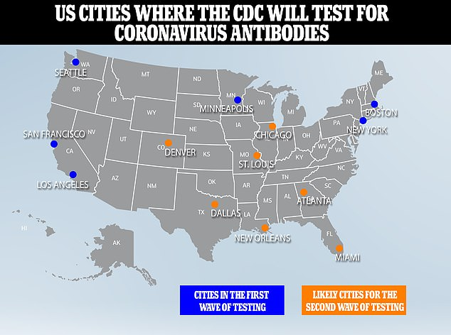 The Centers for Disease Control and Prevention will initially test anti-coronavirus antibodies in cities like San Francisco, New York, Boston, Seattle, Los Angeles and Minneapolis