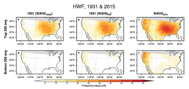 The stark warning comes from a study that used hundreds of climate simulations combined data from 1936 and present day greenhouse gases levels