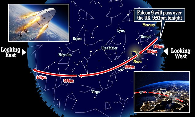 SpaceX rocket will shoot across Britain's skies at 9.50pm ...