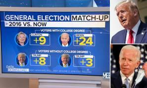 Donald Trump trails behind Joe Biden by seven points in latest ...