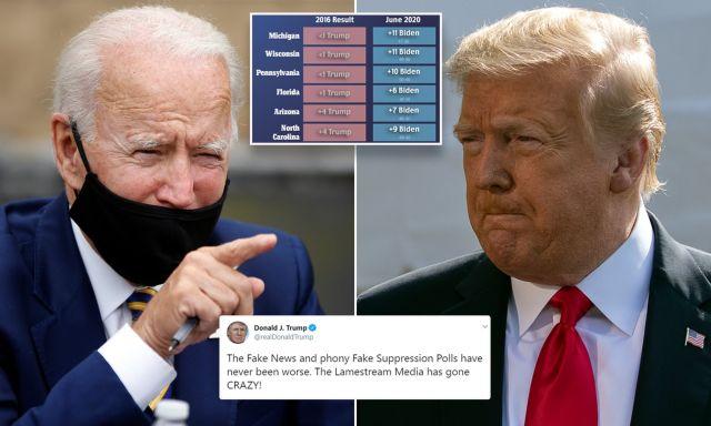 US Election 2020: Joe Biden ahead in battleground states poll | Daily Mail  Online