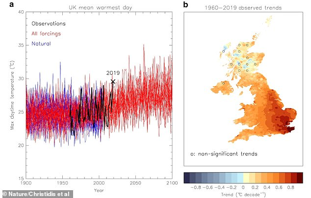 Image a shows the UK average warmest daytime temperatures from Met Office observations (black line) worked out from simulations with 16 CMIP5 models with all climatic forcings, incluidng human-made greenhouse gases (red lines) and natural forcings only (blue lines), which include only volcanic aerosol emissions and changes in the solar irradiance. The observed value in 2019 is marked with a cross. Simulations of future years follow the RCP 4.5 scenario. Image b) shows a map of the warmest daytime temperatures during 1960–2019 computed with Met Office data