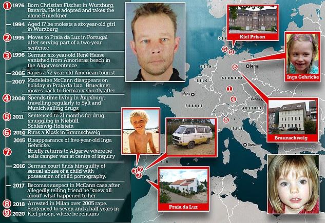 Christian Brueckner is the prime suspect in Madeleine McCann's disappearance in 2007