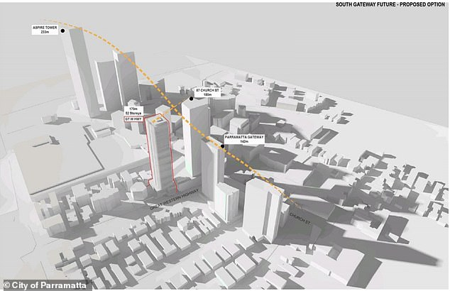 The proposal before Parramatta Council would involve the construction of a 75 storey tower which would soar past the existing tallest building which is the 53 floor Meriton Altitude Apartments and Hotel