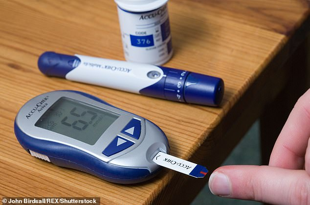 A major study that analysed research involving 2.3 million people found having diabetes makes you 60 per cent more likely to develop any form of the brain disease (file photo)