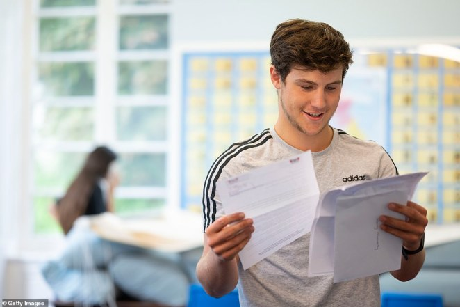 Henry Muxworthy with his A-level results at Ffynone House School in Swansea, South Wales, this morning