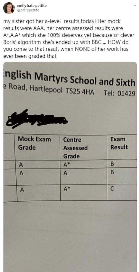 my sister got her a-level results today! Her mock results were AAA, her centre assessed results were A*,A,A* which she 100% deserves yet because of clever Boris' algorithm she's ended up with BBC ... HOW do you come to that result when NONE of her work has ever been graded that Emily Kate Pettite