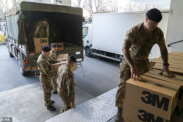 The blunder meant soldiers were told they had failed when they had passed and vice versa. It was only spotted after the RLC's promotion board posted the results online and celebrated the success of those that passed. Pictured: Soldiers in the Royal Logistics Corps collect facemasks