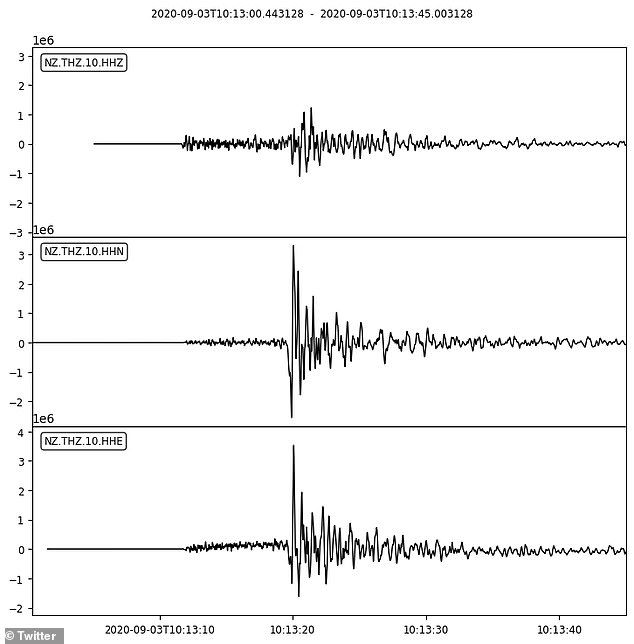 Thursday night's tremor was initially recorded as magnitude 4.4 but was upgraded to a 'strong' event after reports continued streaming in from across the country
