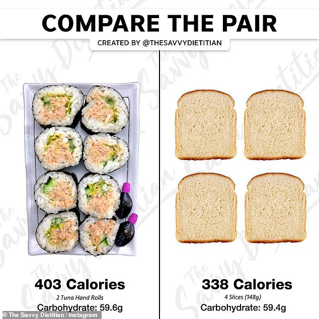 She said you shouldn't assume just because you are buying sushi that it is better for you than having a sandwich with a healthy protein and vegetable filling (another comparison pictured)
