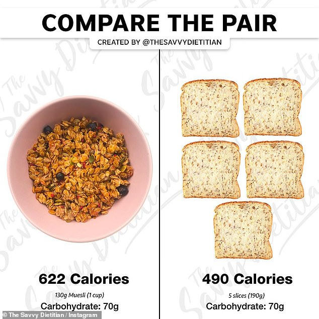 Savina - also known as The Savvy Dietitian - from Perth, said she hears people all too often say they are going to 'cut or restrict' bread and swap it out for muesli or granola in the morning, but this isn't always healthier (the comparison pictured)