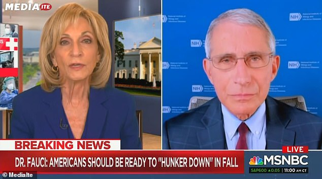 Fauci told NBC News' Andrea Mitchel that he is confident there will be a vaccine available by the end of this year or early 2021