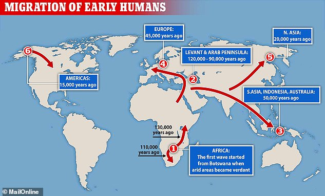 A map showing the relative dates at which humans arrived in the different Continents, including Europe 45,000 years ago. and Neanderthals co-existed for about 8,000 years before Neanderthals went extinct