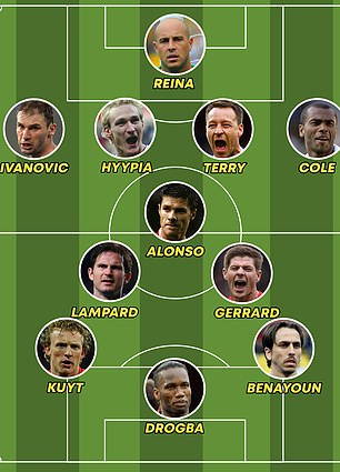 Torres opted for a 4-3-3 formation and a host of star names from his time at both clubs