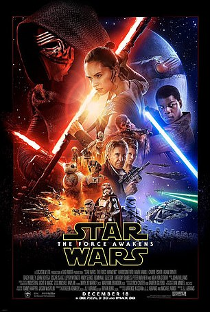 The Force Awakens poster as seen in the rest of the world