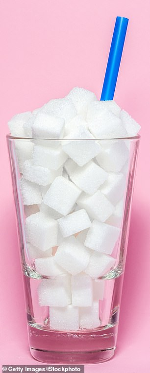 Too much of the sweet stuff is associated with inflammation and risk of insulin resistance, type 2 diabetes and obesity
