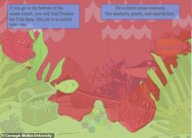 Colourful pictures intended to motivate young readers may achieved the exact opposite by drawing attention away from the story text, US researchers warned. Pictured, an example of a children's reading book, with text highlighted in blue, essential images in green and distracting, non-essential illustrations highlighted in red