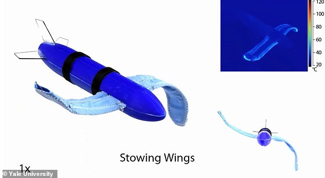 They also demonstrated a small airplane with stowable or deployable fabric wings, although this is far from being implemented in aviation