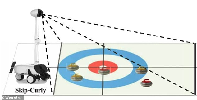 An artificial intelligence equipped robot named 'Curly' beat one of the world's best curling teams by adapting to changes in the ice, its developers claim. It is able to scan the ice and the playing field, analyse the results and adapt its next throw