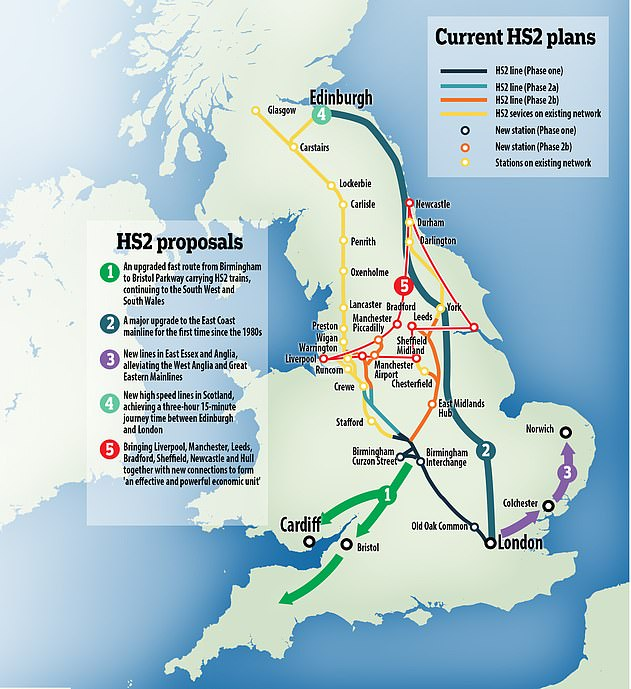 The HS2 route would initially link London and Birmingham with the second phase of the project then heading north to Manchester and Leeds