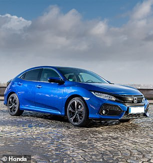 The tenth generation Honda Civic, one of the biggest growers from its first generation, now takes up 71%