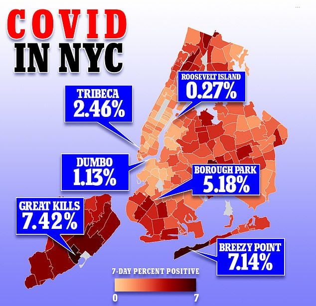 Staten Island has the worst COVID-19 problem in New York City - the test positivity rate there is more than 7 percent in some zip codes and is at least four percent in others