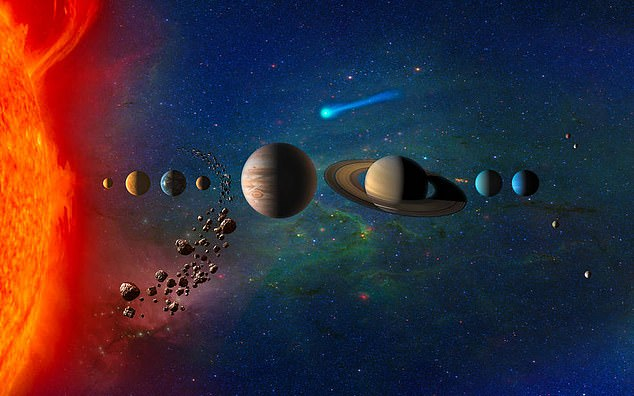 New gravitational 'superhighway' system is discovered in the Solar System