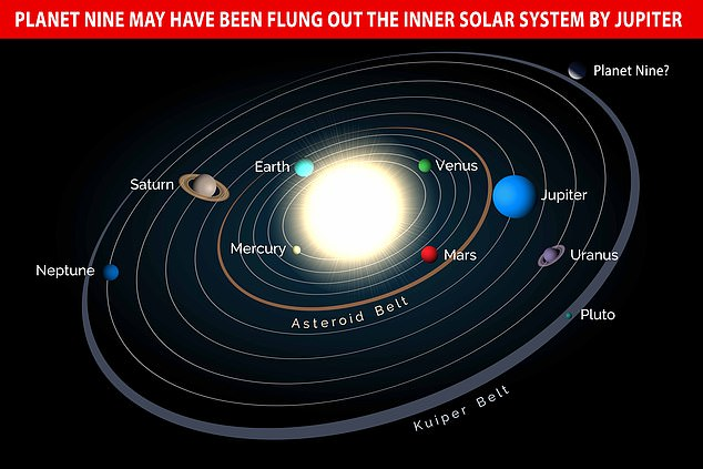 Planet Nine could have formed in the inner solar system and was then kicked out by interactions with Jupiter - perhaps much likeHD106906 b in the southern constellation of Crux
