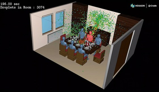 The heat from the radiators, food and people sitting around the dinner table forces the particles towards the ceiling, but if there is not enough ventilation, they have nowhere to run and are forced to go back down and spin around the room