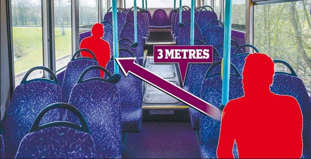 The distance was set at two metres in March after experts said coronavirus was up to ten times more transmissible at one metre than at two. Now experts want the public to maintain the distance on public transport, in supermarket lines and while out and about