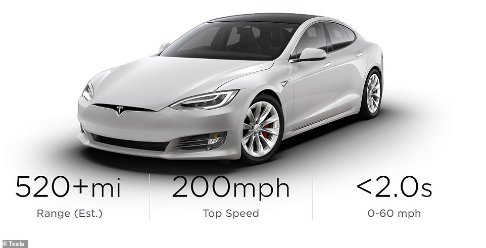 The Tesla Model S Plaid will arrive in the UK later this year with some incredibly impressive figures. Though the asking price is a steep£130,980