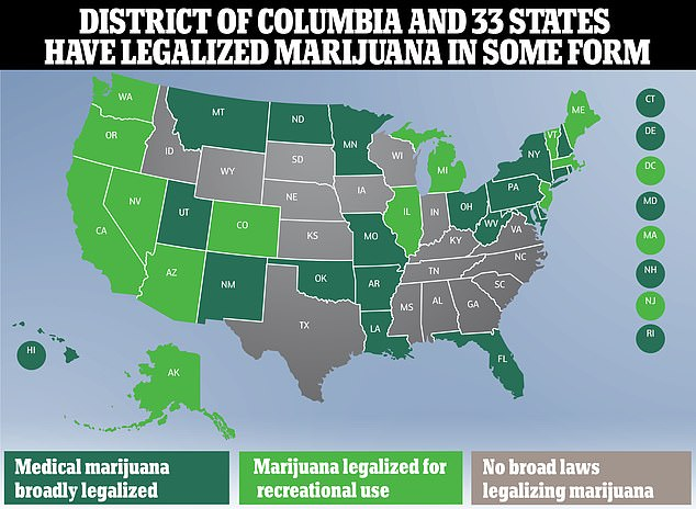 Fifteen states have legalized marijuana and others have loosened rules on it in the past