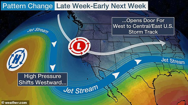 A weather pattern change (depicted) threatens to dump more than half a foot of snow across the Midwest, lash California with much-needed rain and cause severe thunderstorms in the South