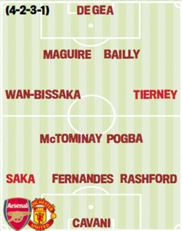 Just two Arsenal stars make Chris Sutton's combined eleven ahead of Saturday's clash
