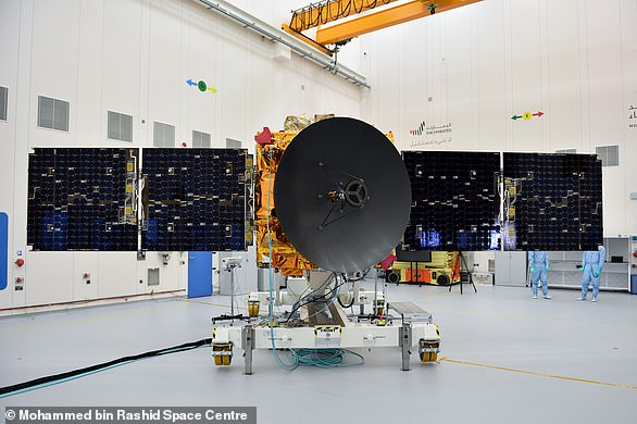 The 3,000lb (1,350kg) craft (pictured) will complete one orbit every 55 hours for a total of one Martian year — 687 Earth days