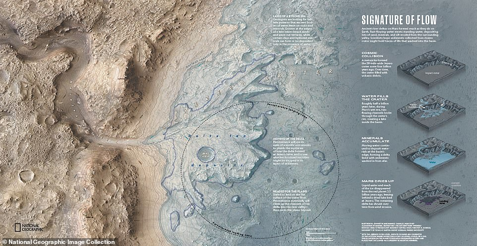 Once Perseverance lands, it will travel to an 820-foot-deep crater called Jezero -a region scientist speculate was home to a lake 3.5 billion years ago
