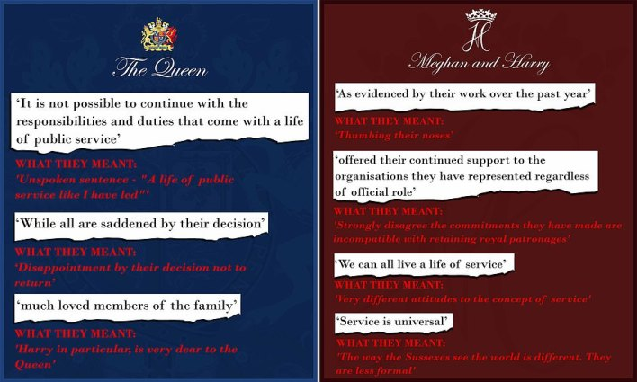 The above graphic shows how royal experts and commentators have analysed the two statements released today