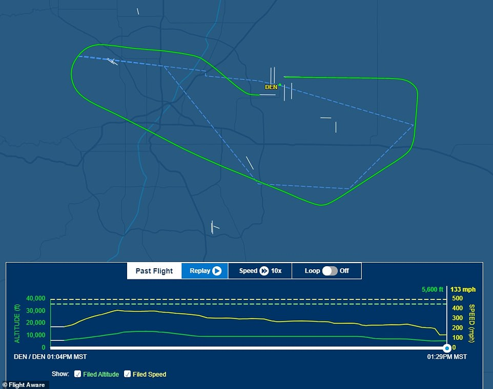 Flight Aware tracking of FlightUA328 shows the plane circle back to land at Denver airport