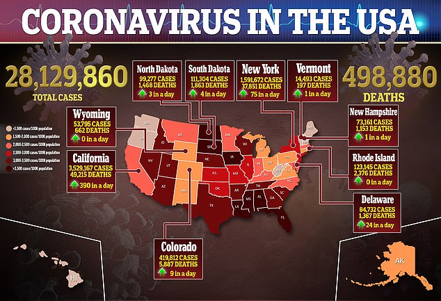 The US is closing in on the grim milestone of 500,000 confirmed Covid deaths, with New York accounting for more than 40,000 of those after its disastrous outbreak last spring