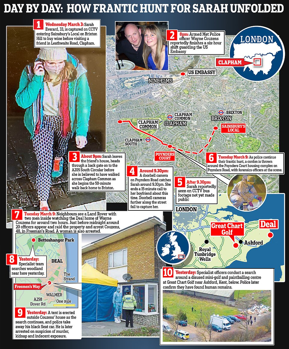 MailOnline has pieced together Sarah's final movements as it was claimed that Couzens was working at the US Embassy on the day she vanished