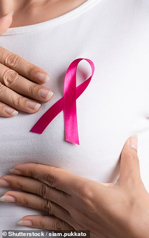 Every year there are about 55,000 new breast cancer patients in the UK. Of these cases, almost one third are picked up through screening