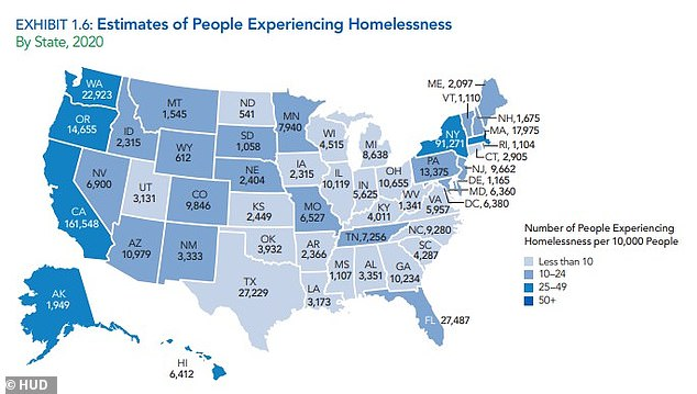 Homelessness grew by more than 2 per cent across the country over the same time frame, according to the 2020 Annual Homeless Assessment Report from HUD. According to the report, an additional 12,751 people were added to the homeless population