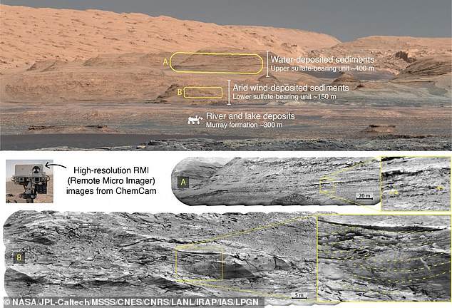 View of hillocks on the slopes of Mount Sharp, showing the various types of terrain that will soon be explored by the Curiosity rover, and the ancient environments in which they formed, according to the sedimentary structures observed in ChemCam's telescope images