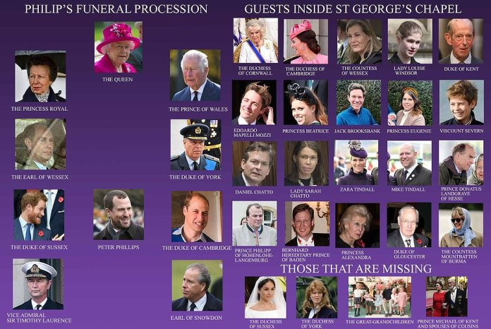Due to Covid-19 rules, Prince Philip's scaled-down funeral included 30 guests - those who will take part in Prince Philip's funeral procession (left) and those who will be St George's Chapel (right)