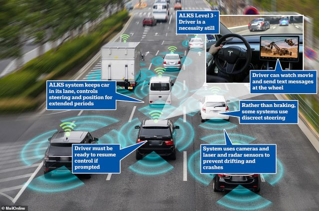 The Department for Transport said it is to launch aconsultation for how Automated Lane Keeping Systems and other 'self-driving' vehicle technology can be written into the Highway Code to ensure it can be used safely and responsibly by users