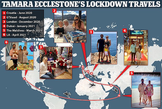 Another break?  Tamara and her real estate developer, the handsome Jay, have visited six countries since the start of the Covid lockdown