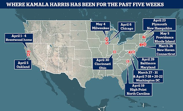 Harris has garnered a lot of criticism from Republicans for not get visiting the border to see the crisis for herself, but traveling to other parts of the U.S. to tout trillions in spending proposals