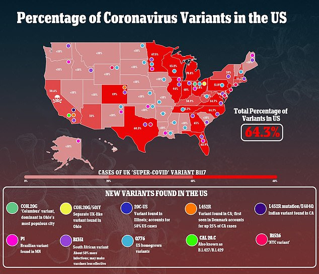 Two new CDC reports looked at the spread of the California coronavirus variant (neon green dot) in Colorado and the spread of the New York variant (pink dot) in New York City