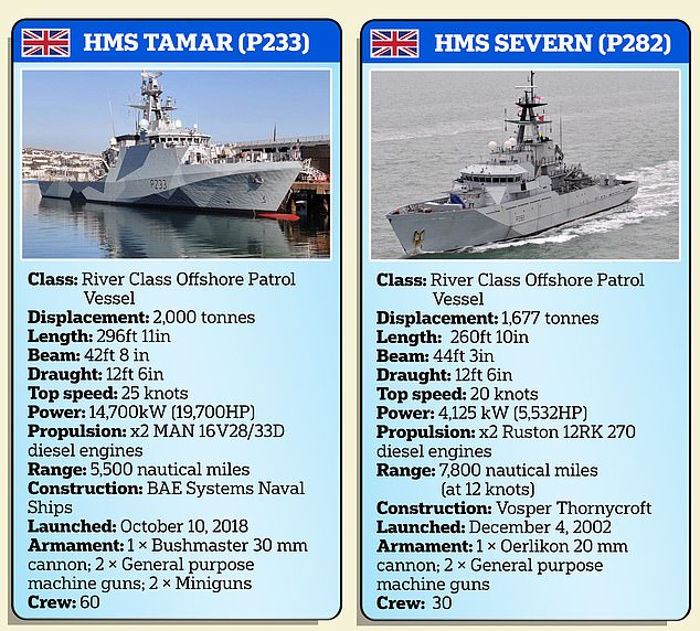 This graphic shows how the two Royal Navy vessels compare to the French patrol boat that has raced to confront them today
